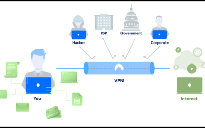 Cybersecurity in Corona-Virus Time